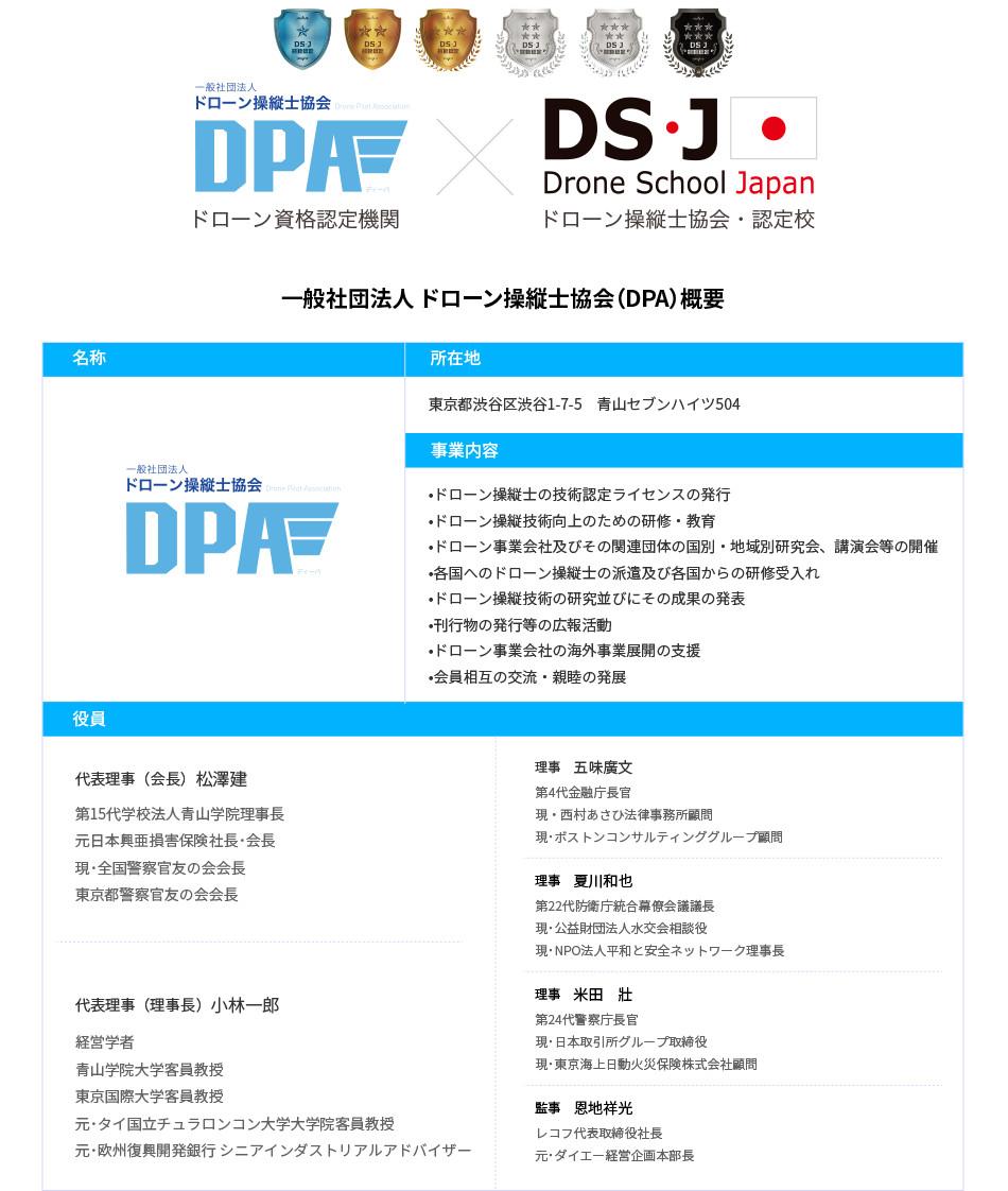 一般社団法人ドローン操縦士協会(DPA)の資格を取得することができます。