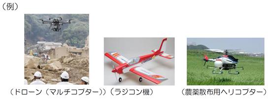 飛行ルールの対象となる機体